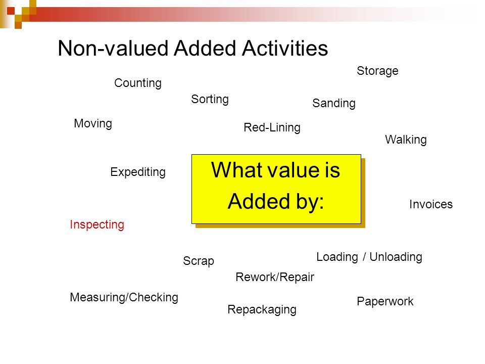 Non-valued Added Activities