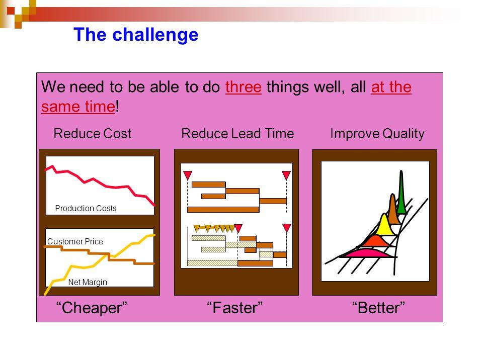ACM Kaizen Leader Certification Course