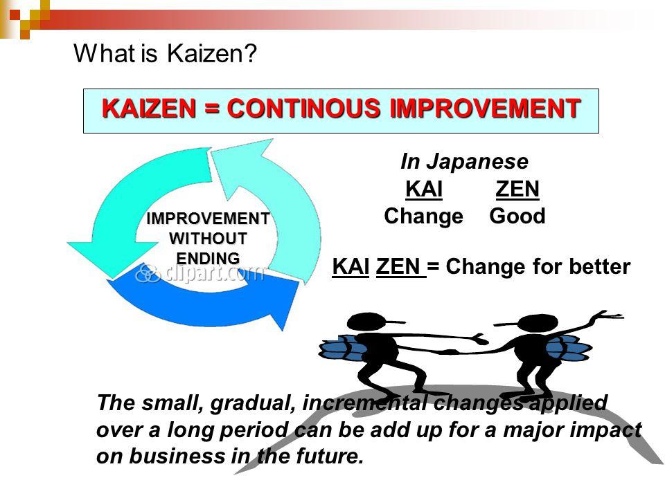 KAIZEN = CONTINOUS IMPROVEMENT