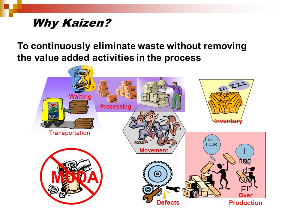 Why Kaizen To continuously eliminate waste without removing the value added activities in the process.