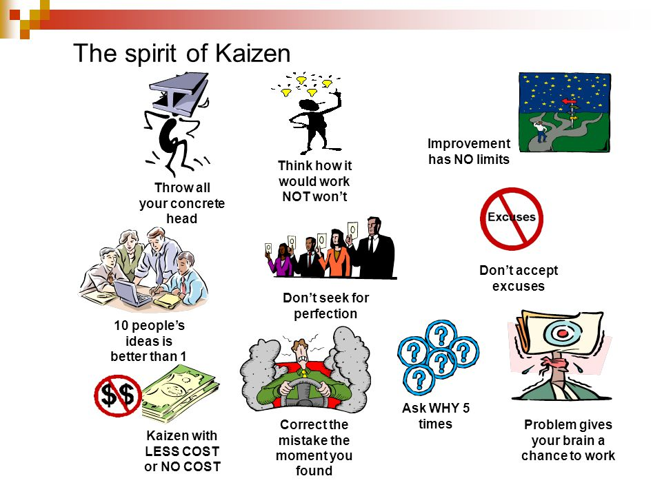 The spirit of Kaizen Improvement has NO limits. Think how it would work NOT won't. Throw all your concrete head.