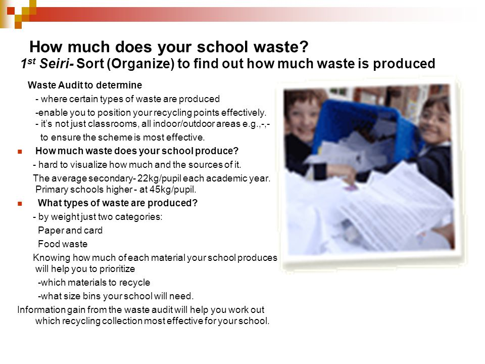 How much does your school waste