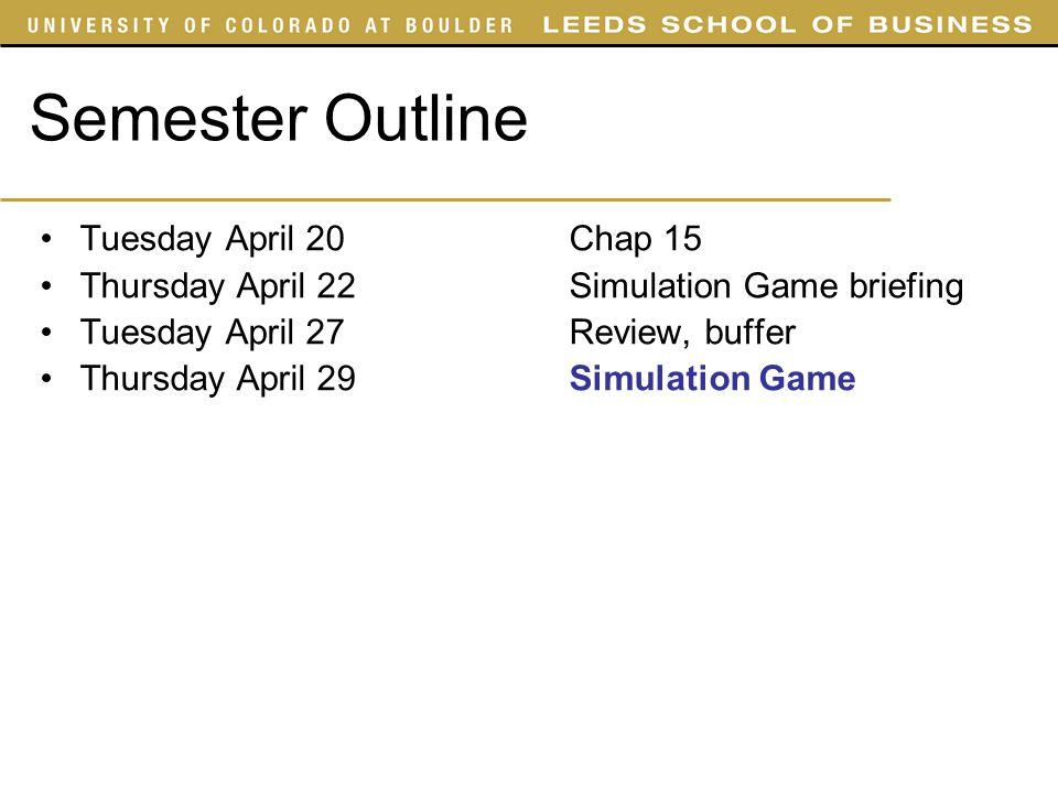 Semester Outline Tuesday April 20 Chap 15