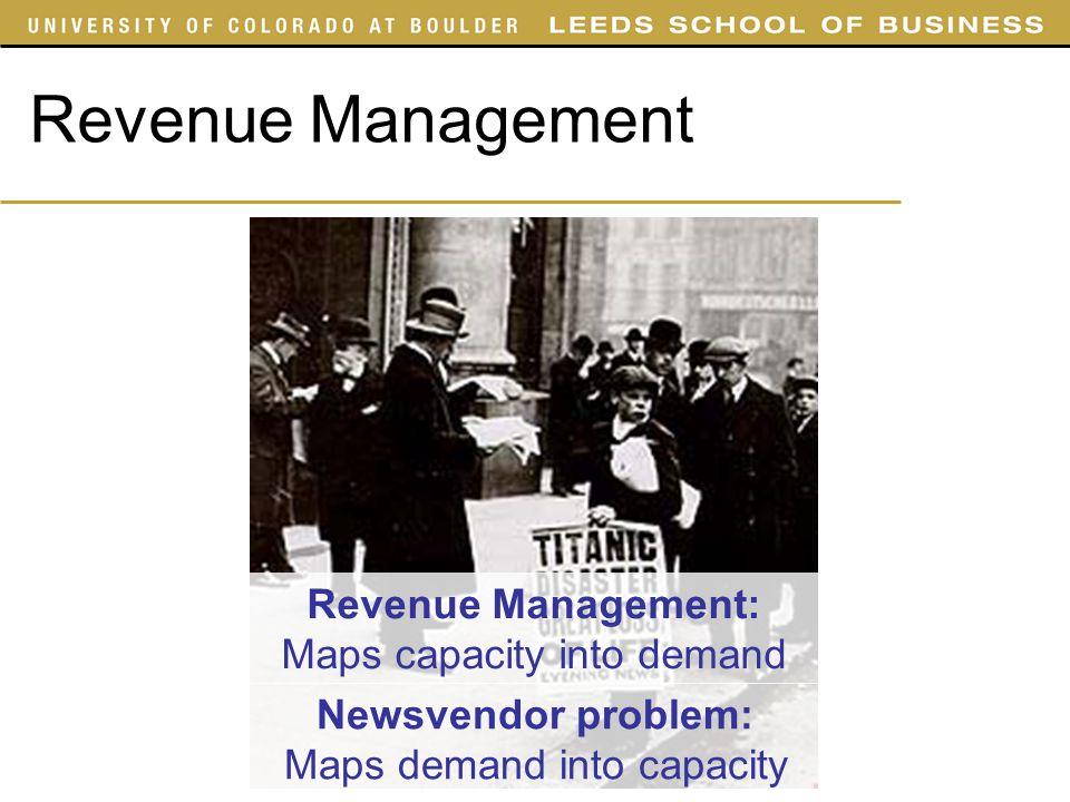 Revenue Management Revenue Management: Maps capacity into demand
