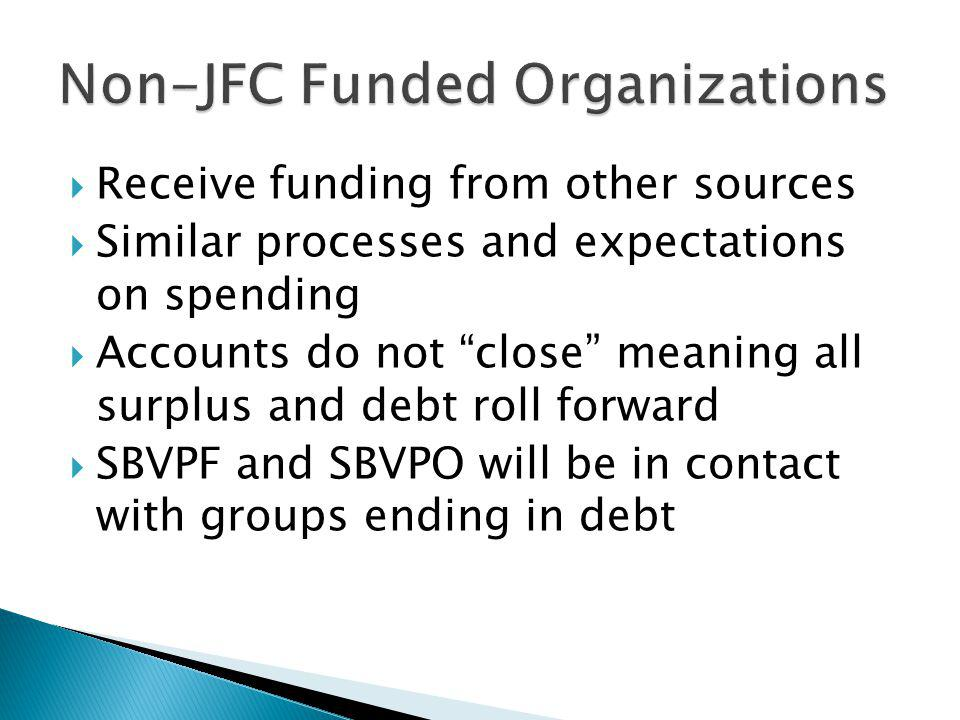 Non-JFC Funded Organizations