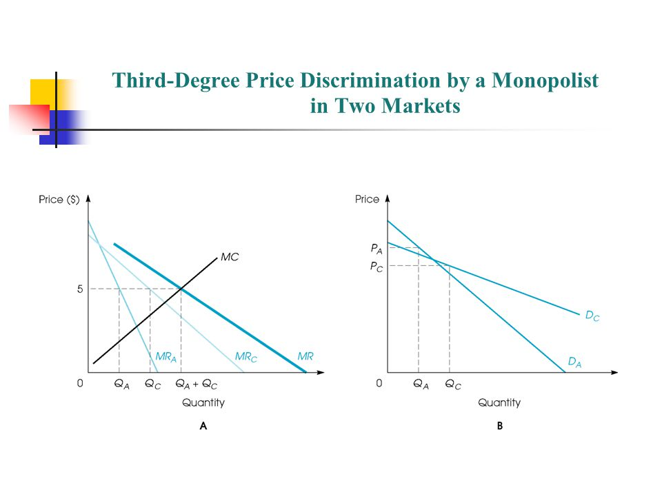 Third-Degree Price Discrimination by a Monopolist in Two Markets
