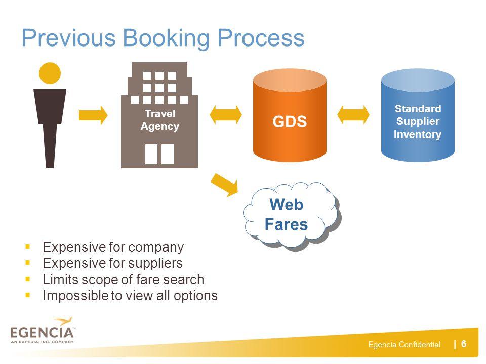 Previous Booking Process