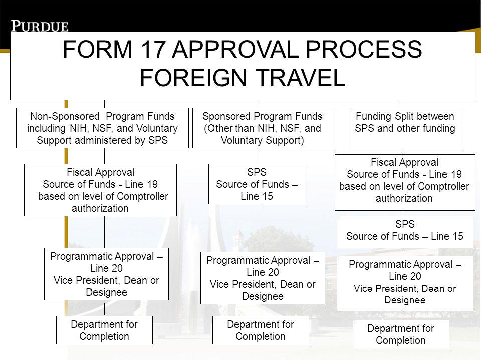 FORM 17 APPROVAL PROCESS FOREIGN TRAVEL Non-Sponsored Program Funds