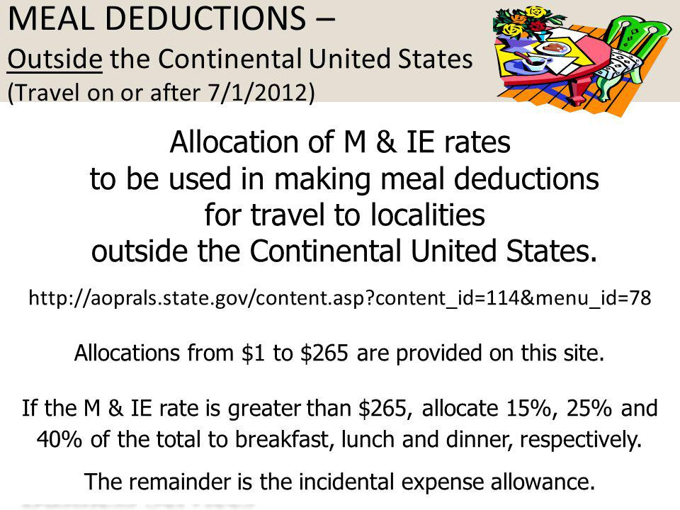 MEAL DEDUCTIONS – Outside the Continental United States (Travel on or after 7/1/2012)