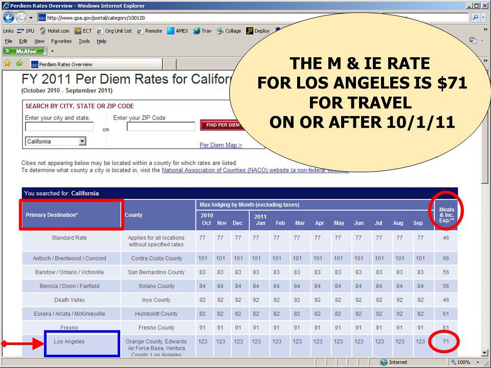 THE M & IE RATE FOR LOS ANGELES IS $71 FOR TRAVEL ON OR AFTER 10/1/11