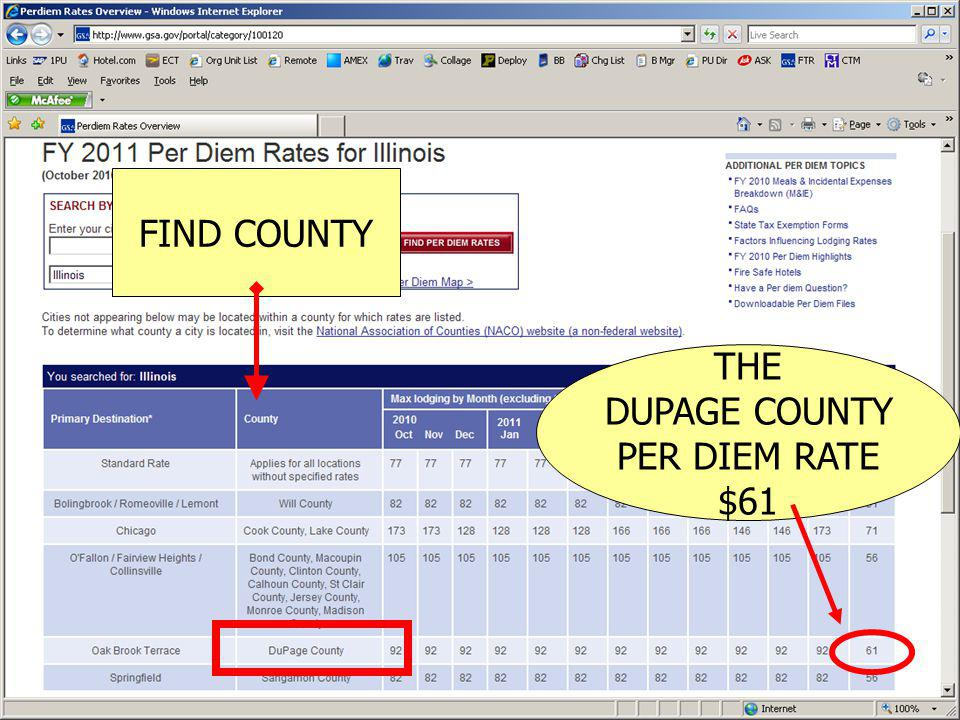 FIND COUNTY THE DUPAGE COUNTY PER DIEM RATE $61