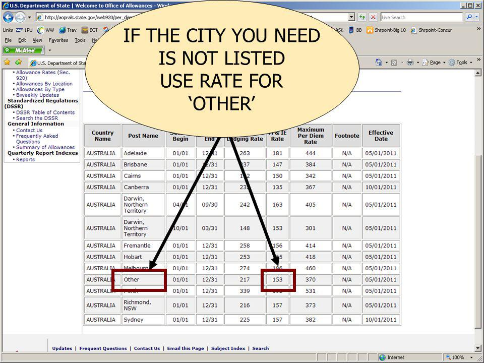 IF THE CITY YOU NEED IS NOT LISTED USE RATE FOR 'OTHER'
