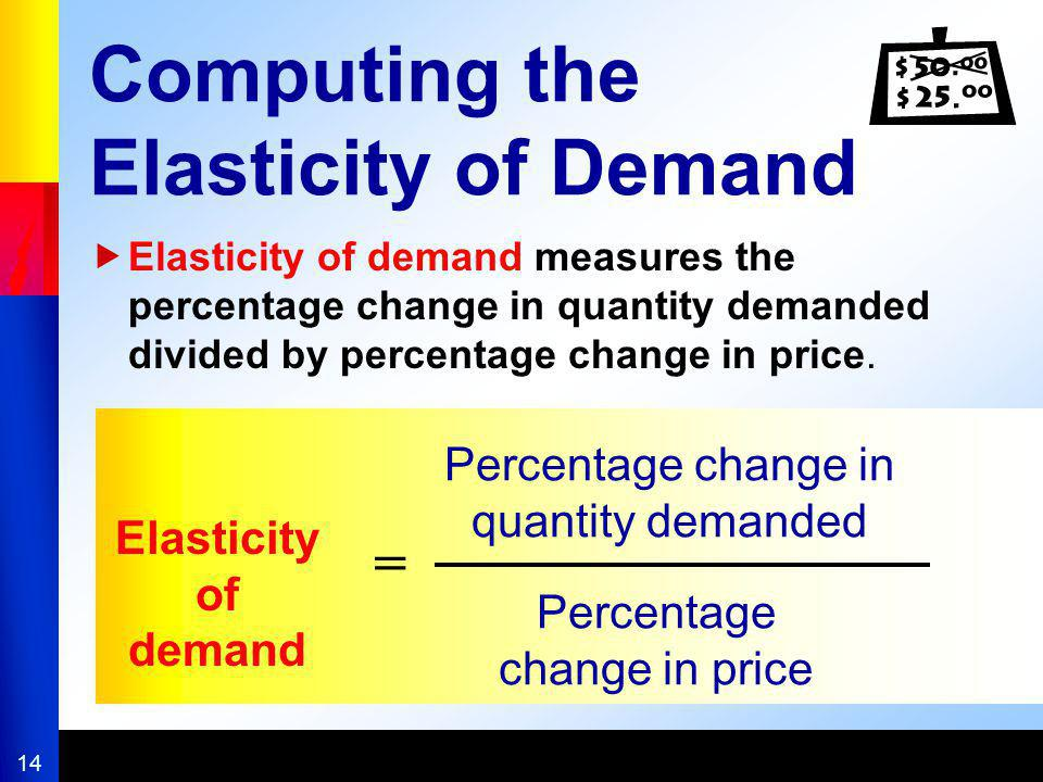 Computing the Elasticity of Demand