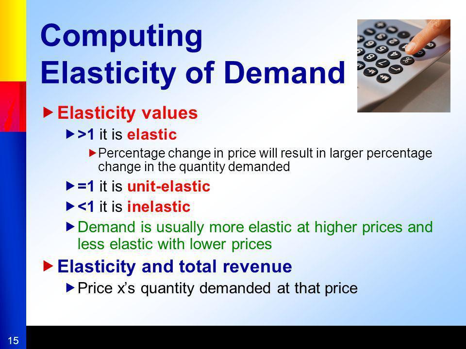 Computing Elasticity of Demand