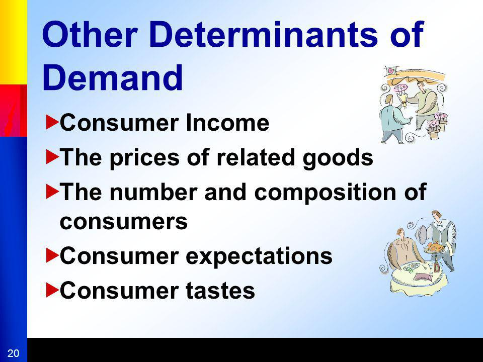 Other Determinants of Demand