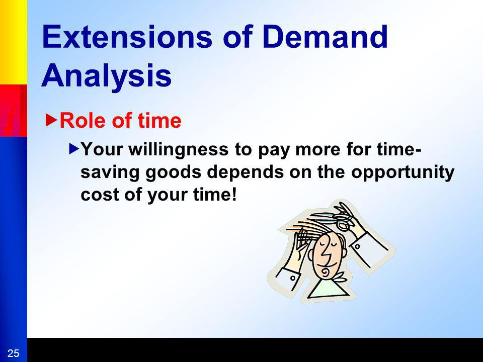 Extensions of Demand Analysis