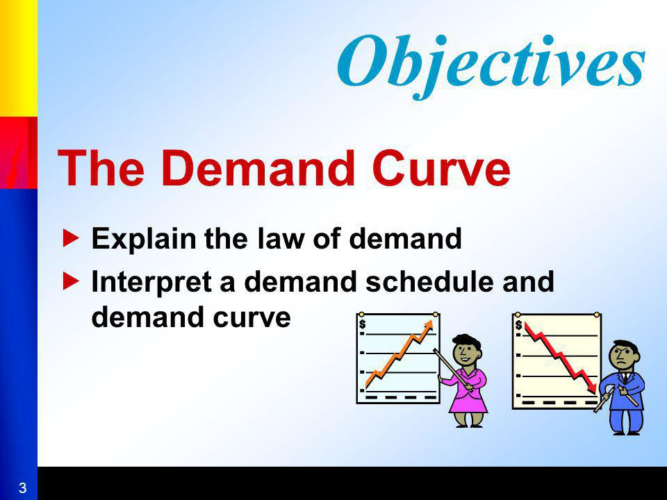 Explain the law of demand Interpret a demand schedule and demand curve