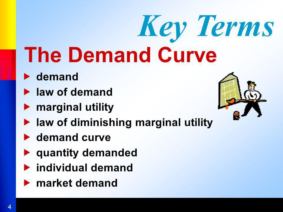 Key Terms The Demand Curve demand law of demand marginal utility