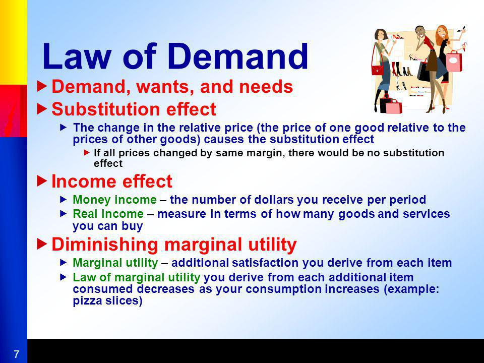 Law of Demand Demand, wants, and needs Substitution effect