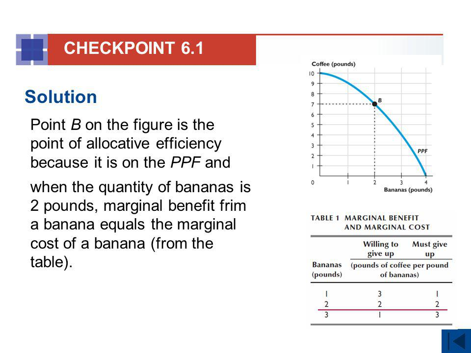CHECKPOINT 6.1 Solution. Point B on the figure is the point of allocative efficiency because it is on the PPF and.