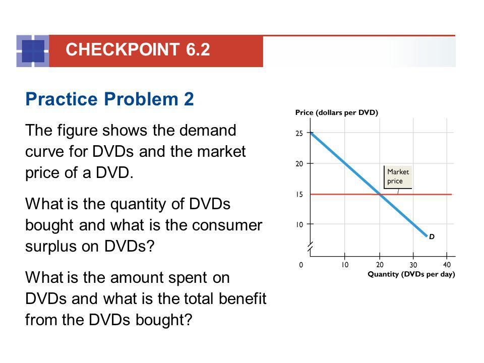 Practice Problem 2 CHECKPOINT 6.2