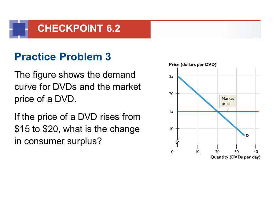 Practice Problem 3 CHECKPOINT 6.2