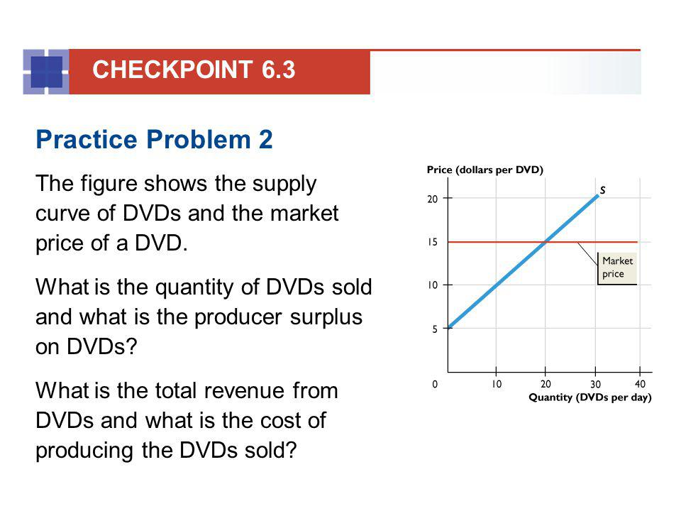 Practice Problem 2 CHECKPOINT 6.3