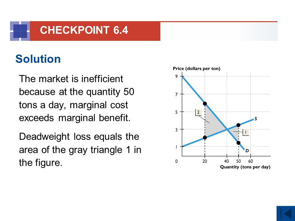 CHECKPOINT 6.4 Solution. The market is inefficient because at the quantity 50 tons a day, marginal cost exceeds marginal benefit.