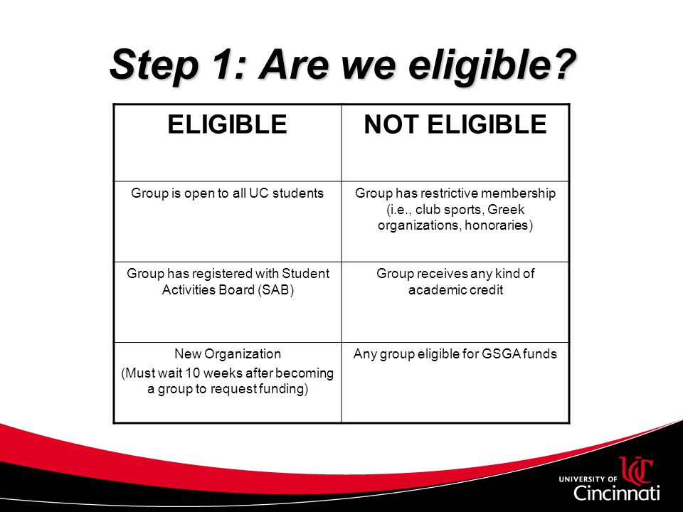 Step 1: Are we eligible ELIGIBLE NOT ELIGIBLE