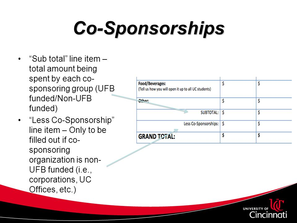 Co-Sponsorships Sub total line item – total amount being spent by each co-sponsoring group (UFB funded/Non-UFB funded)