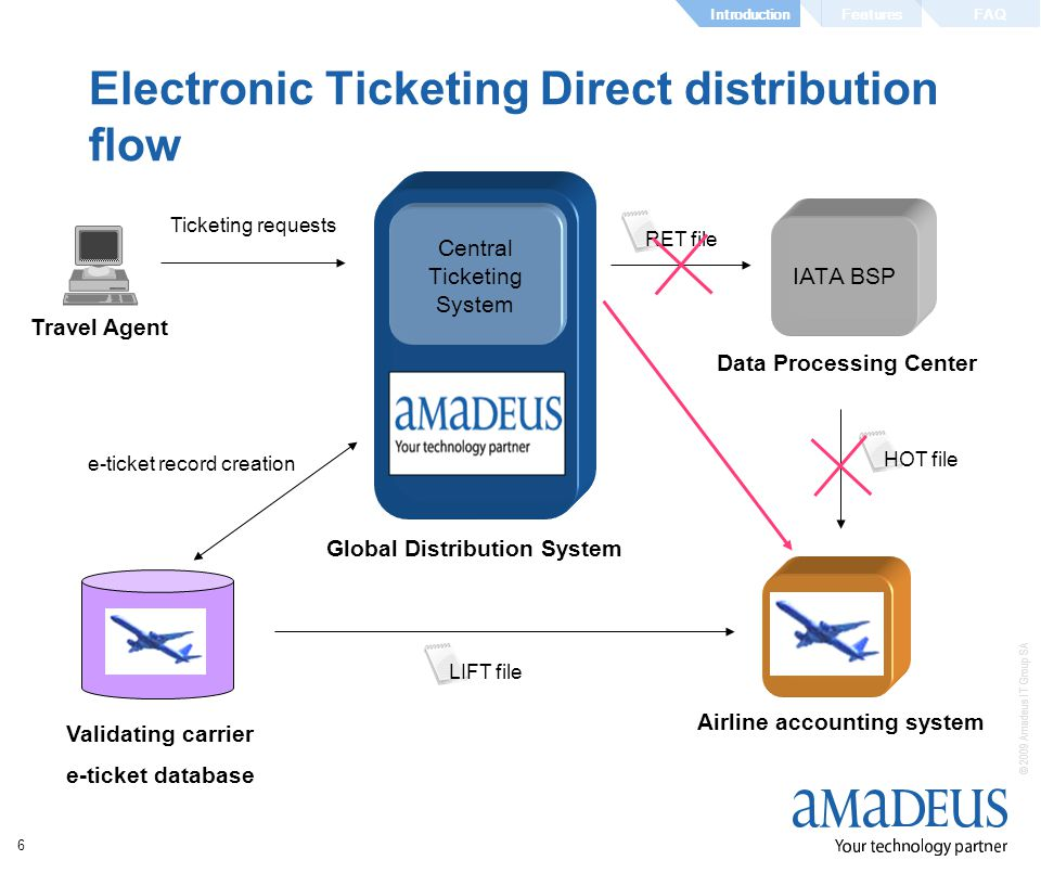Electronic Ticketing Direct distribution flow