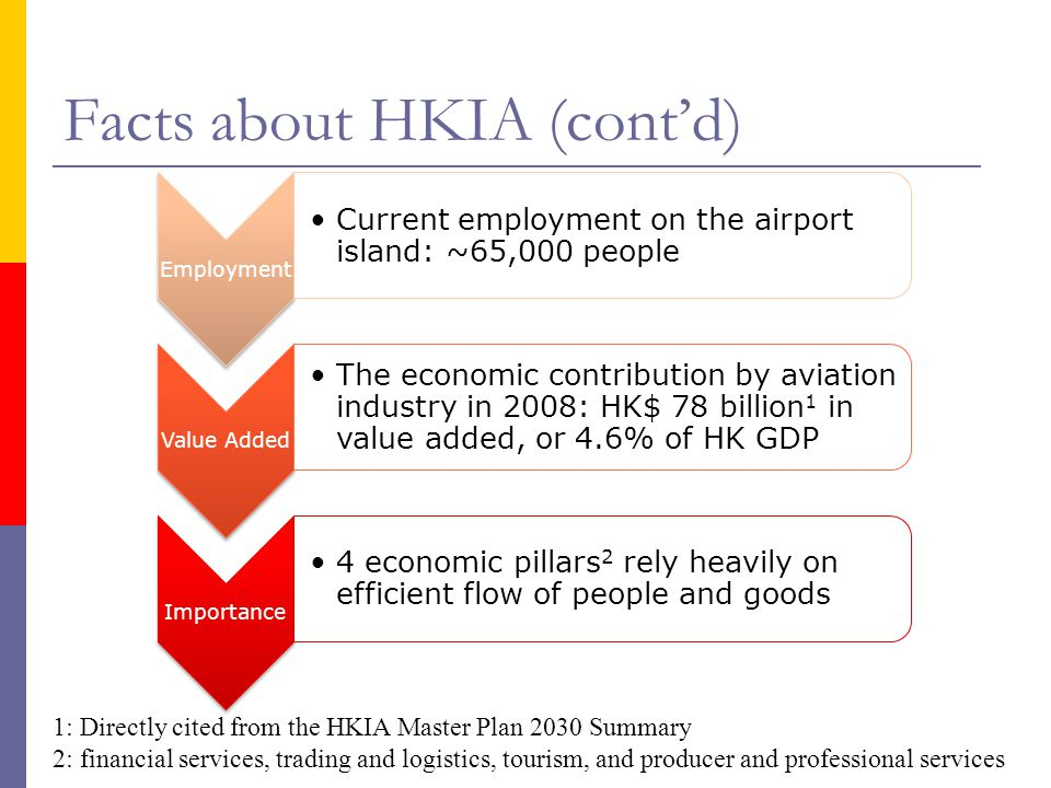 Facts about HKIA (cont'd)