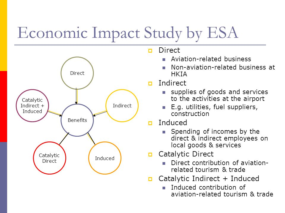 Economic Impact Study by ESA