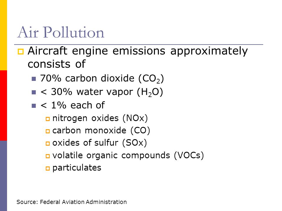 Air Pollution Aircraft engine emissions approximately consists of