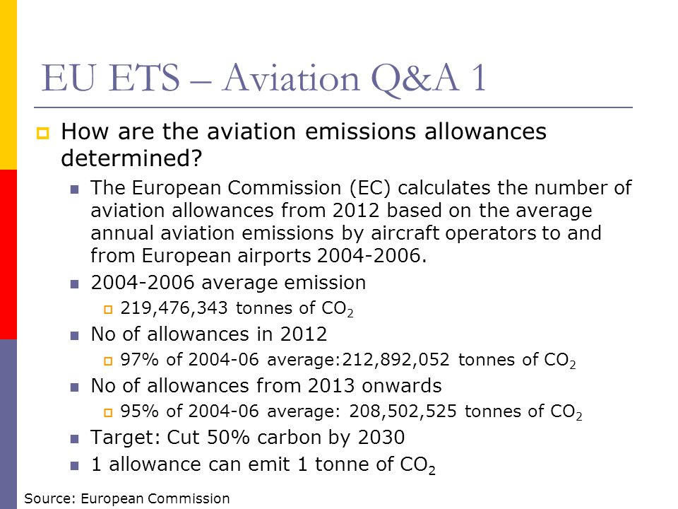 EU ETS – Aviation Q&A 1 How are the aviation emissions allowances determined