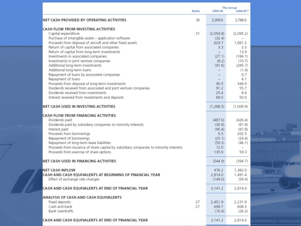 Here is the Cash Flow statement of the group