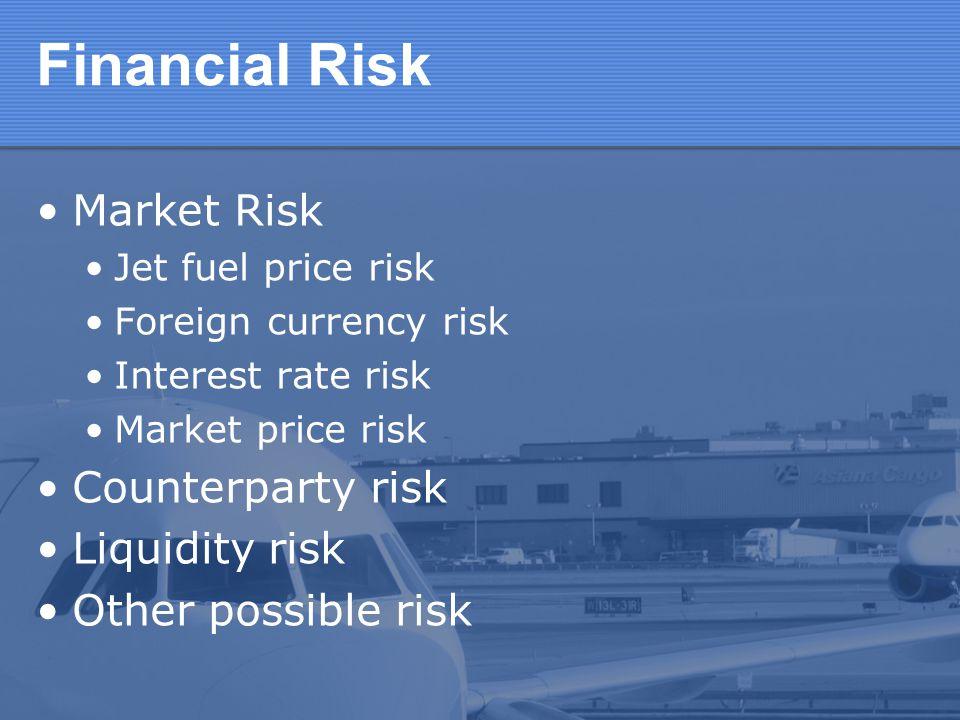 Financial Risk Market Risk Counterparty risk Liquidity risk