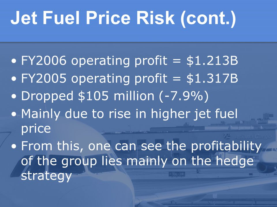 Jet Fuel Price Risk (cont.)