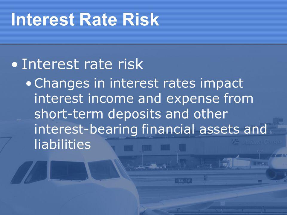 Interest Rate Risk Interest rate risk