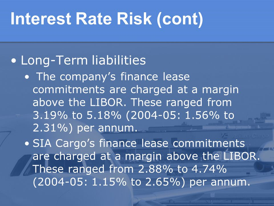 Interest Rate Risk (cont)