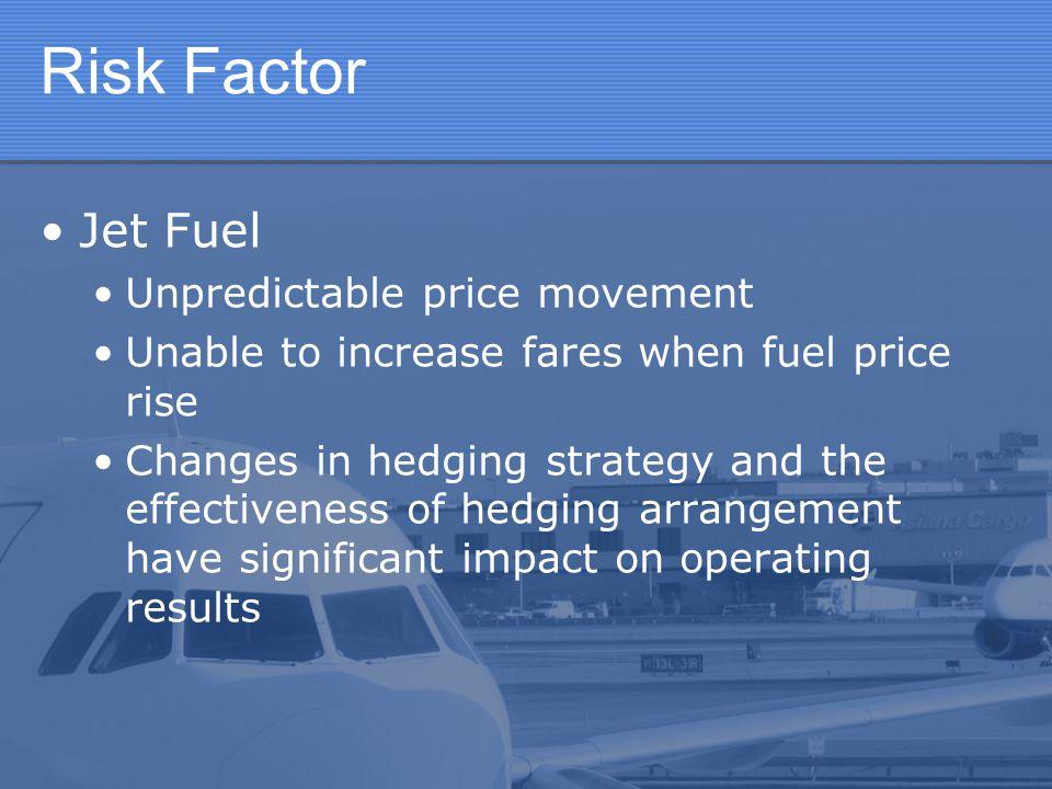 Risk Factor Jet Fuel Unpredictable price movement