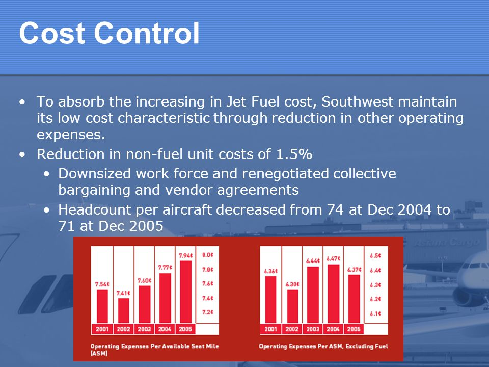 Cost Control To absorb the increasing in Jet Fuel cost, Southwest maintain its low cost characteristic through reduction in other operating expenses.