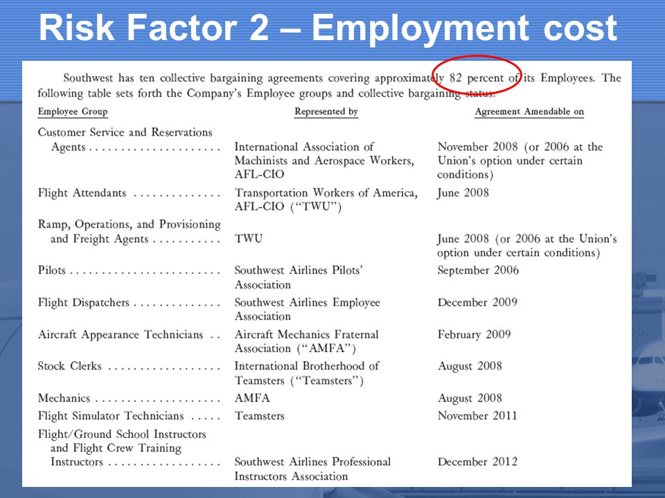 Risk Factor 2 – Employment cost