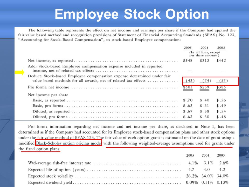 Employee Stock Option The Black-Scholes option valuation model was