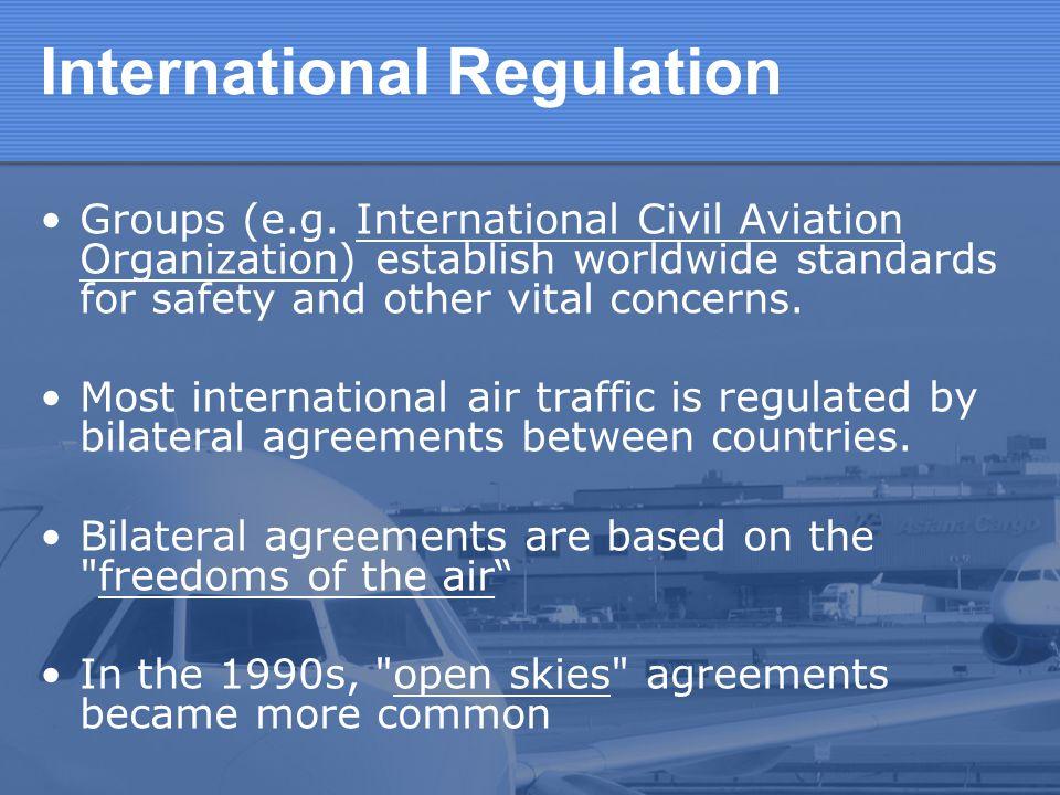 International Regulation