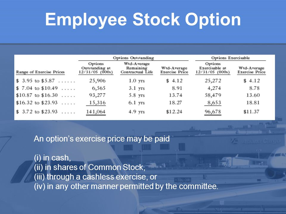 Employee Stock Option An option's exercise price may be paid