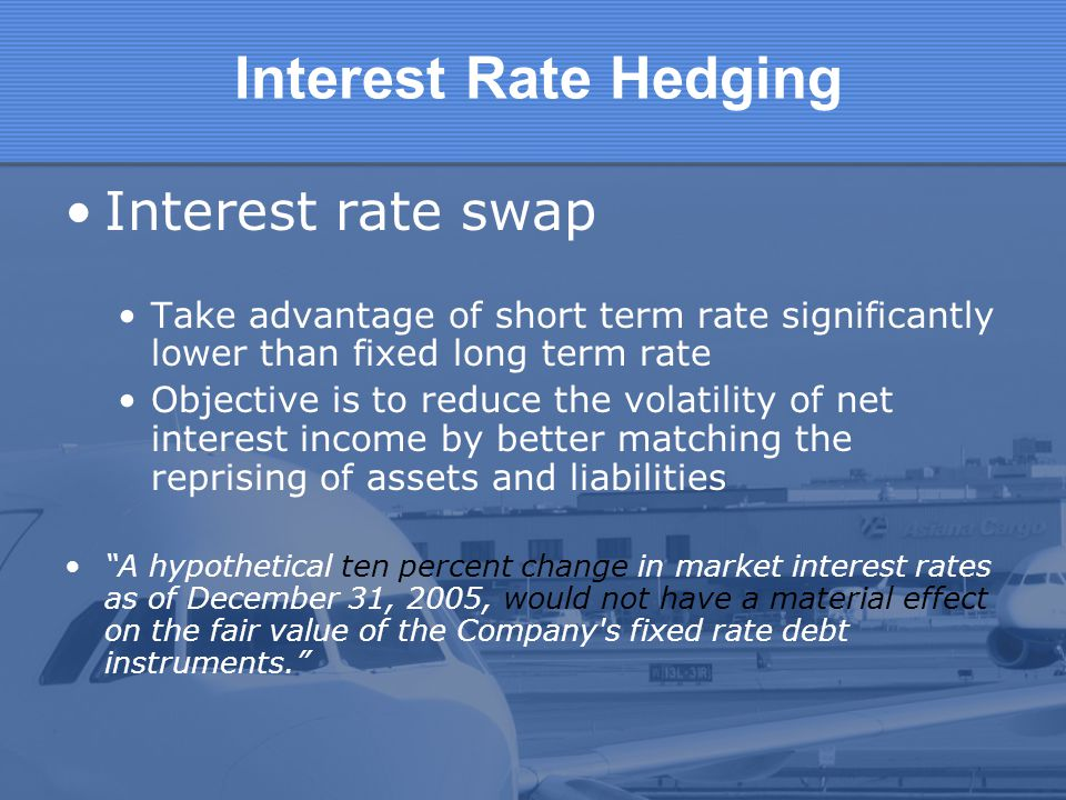 Interest Rate Hedging Interest rate swap