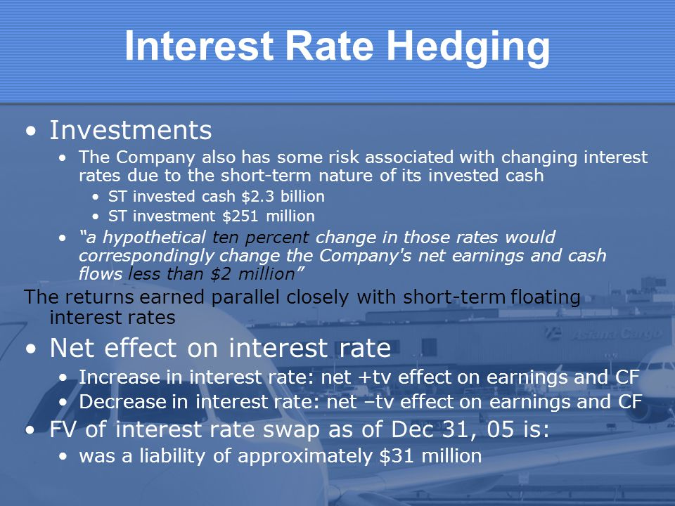 Interest Rate Hedging Investments Net effect on interest rate