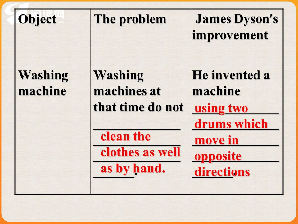 Object The problem. James Dyson's improvement. Washing machine.