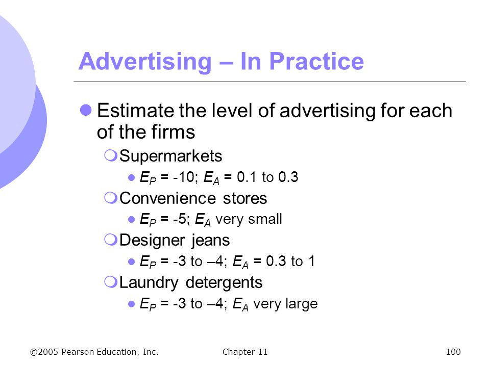 Advertising – In Practice